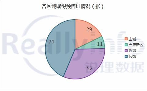 """独家 2019""""金九银十""""的11个关键数据"""
