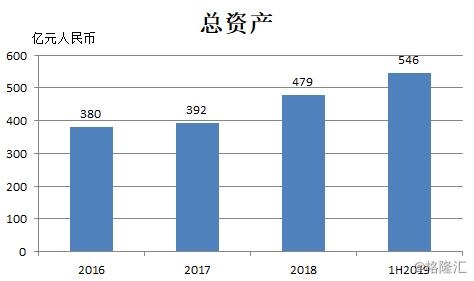 中型房企逆势增长背后,景瑞控股 (01862.HK)做对了什么?