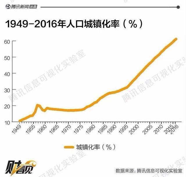 股票都可以腰斩熔断,为什么中国的房卖不出去也不大降?