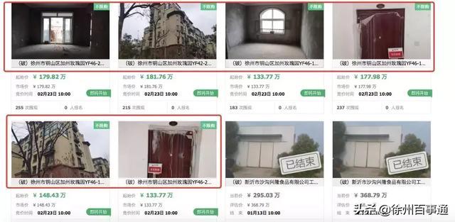 惨!徐州又一家开发商破产!名下13套房被拍卖