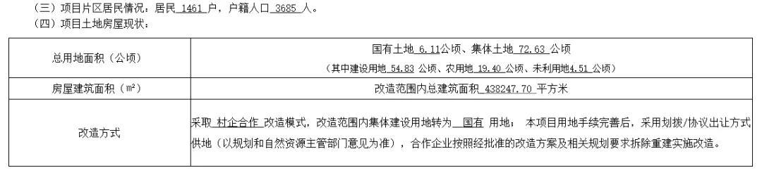 增城旧改 | 春节后广州首宗旧改正式招标!58亿