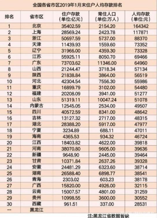 中国目前可以一次性拿出50万的家庭多吗?