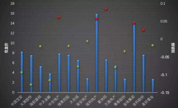 直面疫情挑战:中央和各地房地产纾困政策要点与适宜性分析