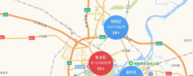 速看!2020哈尔滨松北最新房价出炉!最贵住宅逼近2万/㎡?