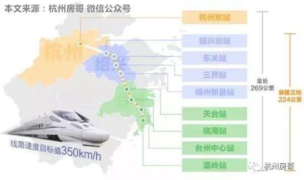台州楼市现状:椒江的房价,可能涨到三万