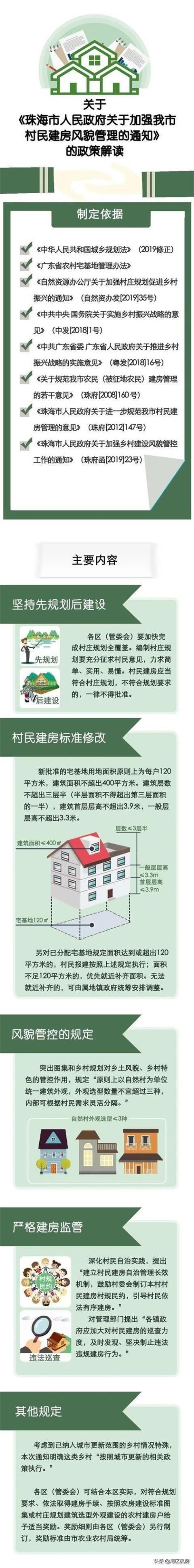 新规出台!建面不能超400㎡,关系这些珠海人的房子,明天正式实行!
