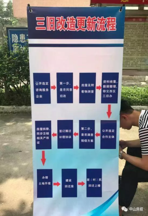 中山:富力签约下闸片区旧改项目 改造面积21万平