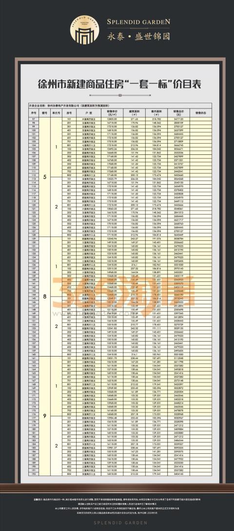 永泰锦园最后9栋洋房价格公示 最低14918元/㎡!