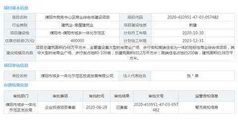 总投资40亿!濮阳市商务中心区商业综合体获批
