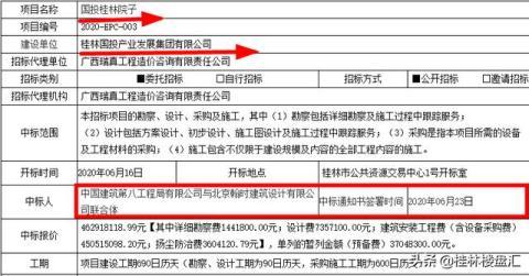 围观!桂林这个房地产开发项目了不得,4.63亿的大型项目