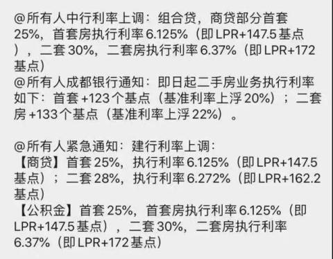 最新消息!成都首套房贷利率上浮20%