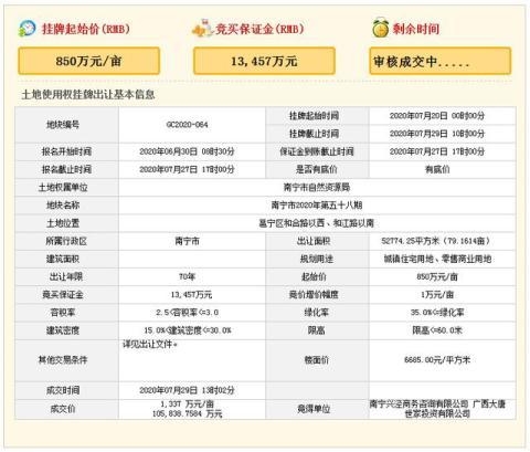 五象龙岗两幅地块共揽金16.74亿!大唐&旭辉、龙光斩获