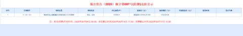 剧透!8月贵阳待拍优质商住类地块抢先看 目前最高报价近2亿元