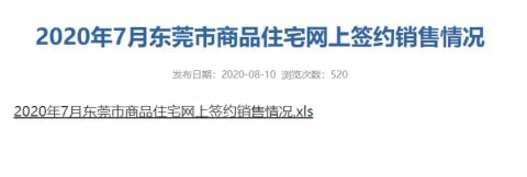 7月东莞新房均价21950元/㎡!14个镇街房价破2万!