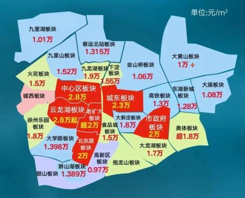 价格惊人!徐州市区8家纯新盘9月首开
