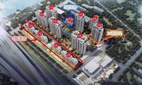 扬州恒大观澜府月底冲刺阶段,推出5套一口价房源!