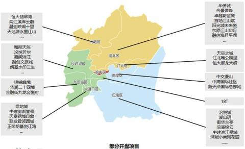 重庆楼市:新开盘去化持续回落!龙洲湾刚需盘10600元/平